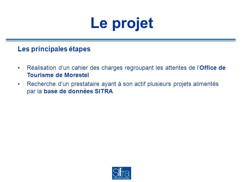 Le projet Les principales étapes