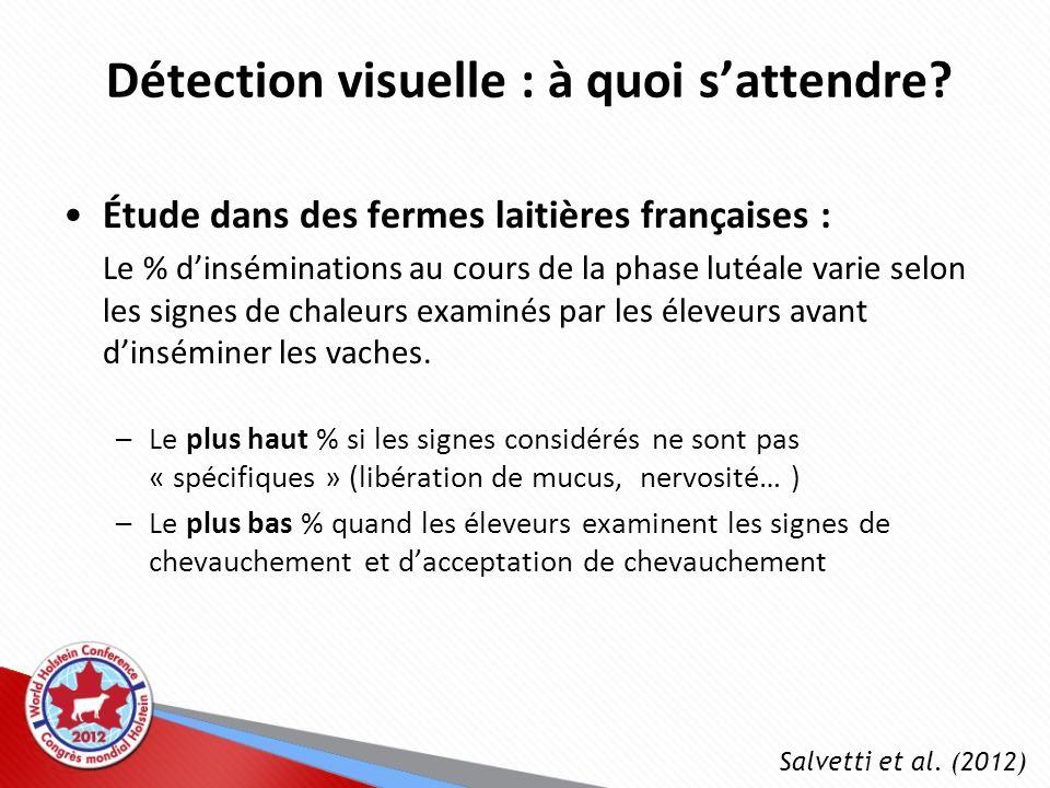 Détection visuelle : à quoi s'attendre