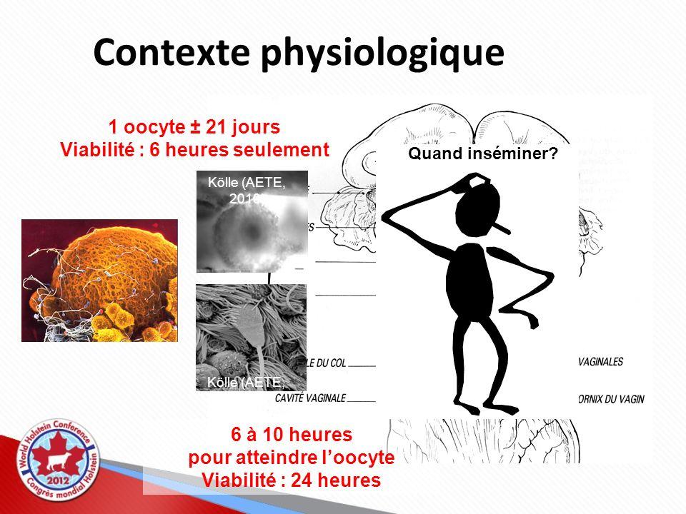 Contexte physiologique