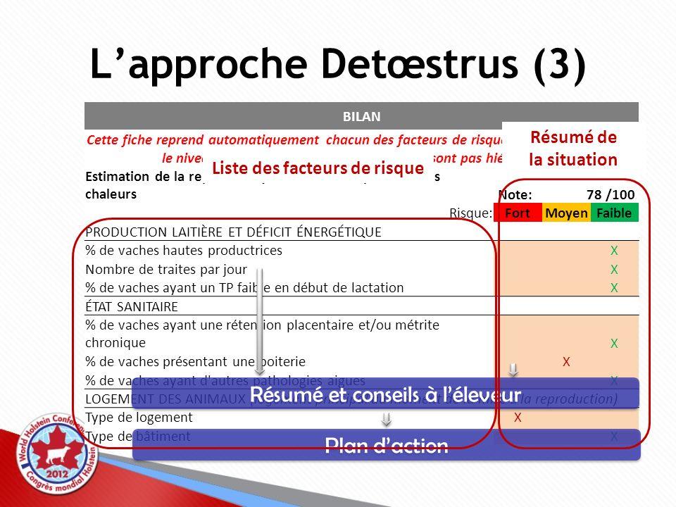 L'approche Detœstrus (3)