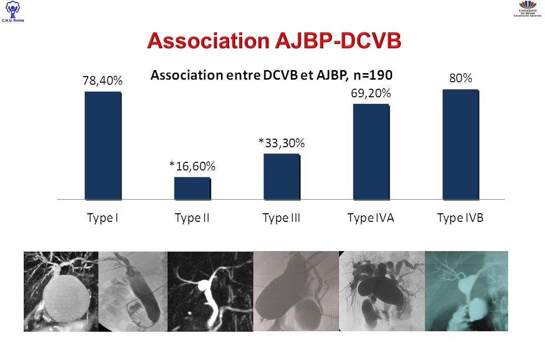 Association AJBP-DCVB