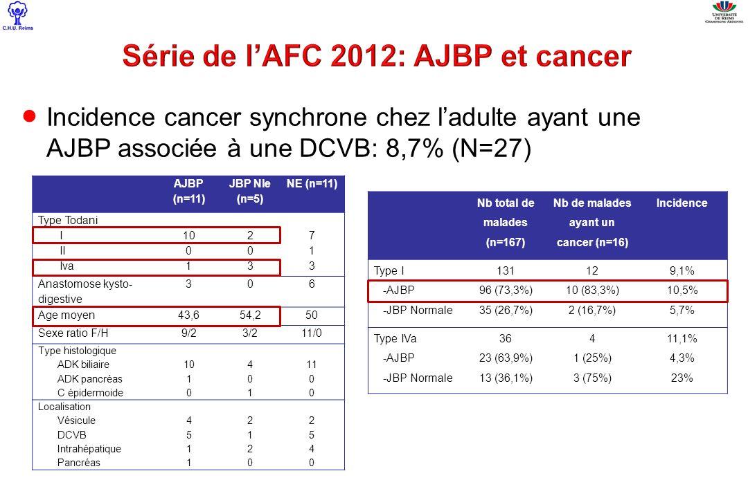 Série de l'AFC 2012: AJBP et cancer
