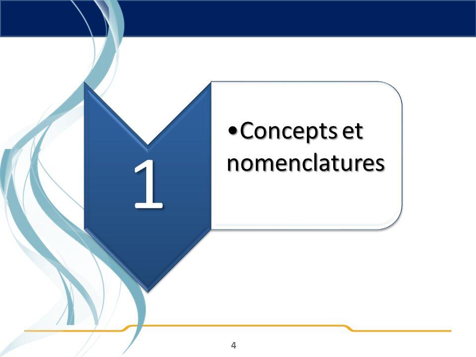 1 Concepts et nomenclatures
