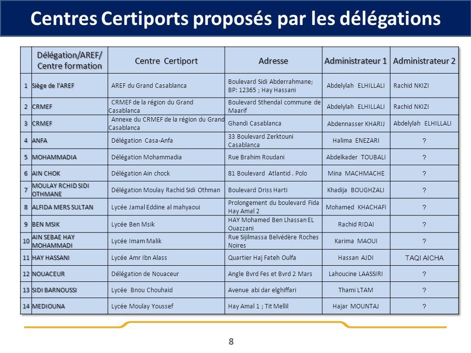Centres Certiports proposés par les délégations