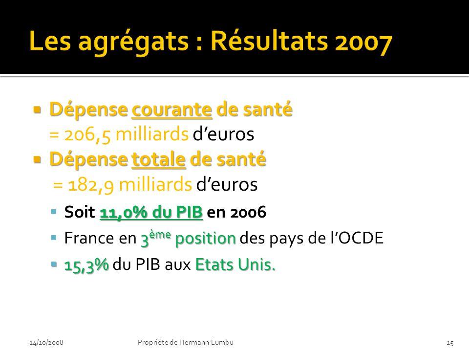 Les agrégats : Résultats 2007