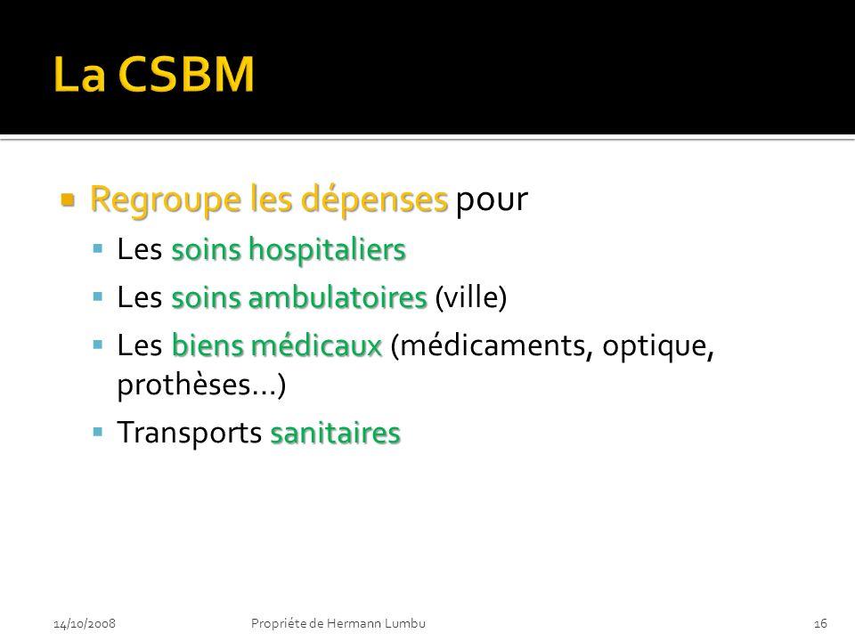 La CSBM Regroupe les dépenses pour Les soins hospitaliers