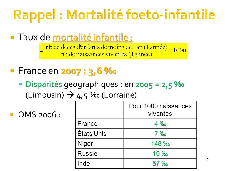 Rappel : Mortalité foeto-infantile