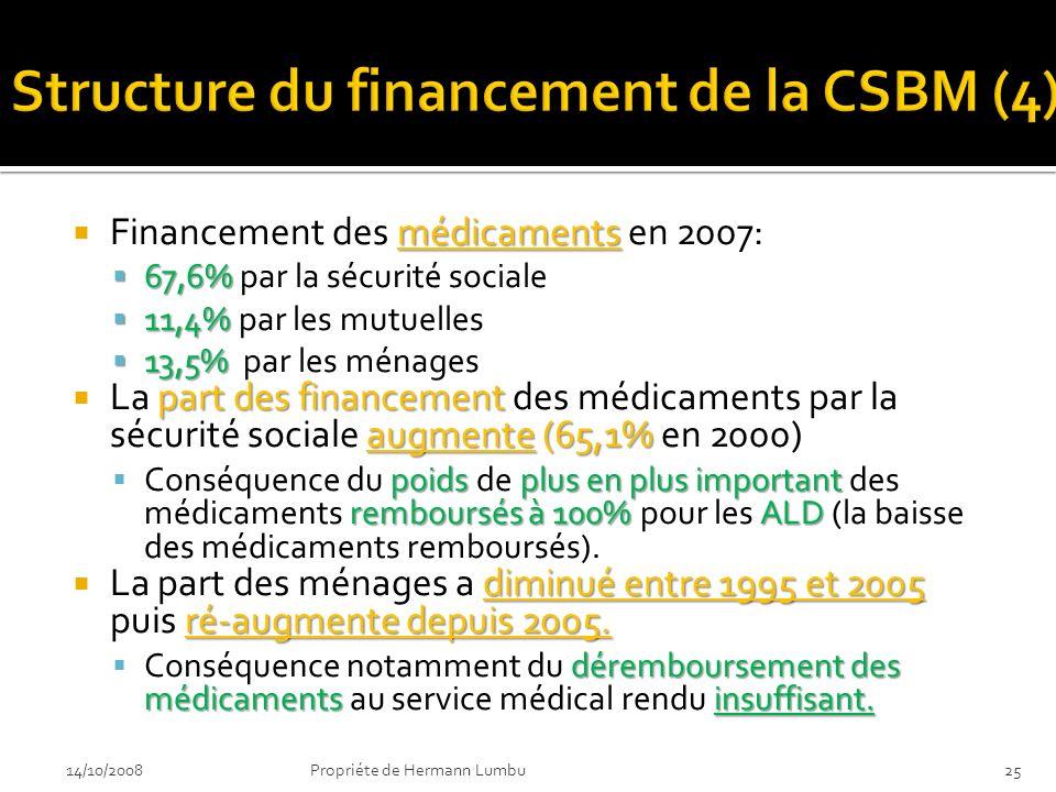 Structure du financement de la CSBM (4)