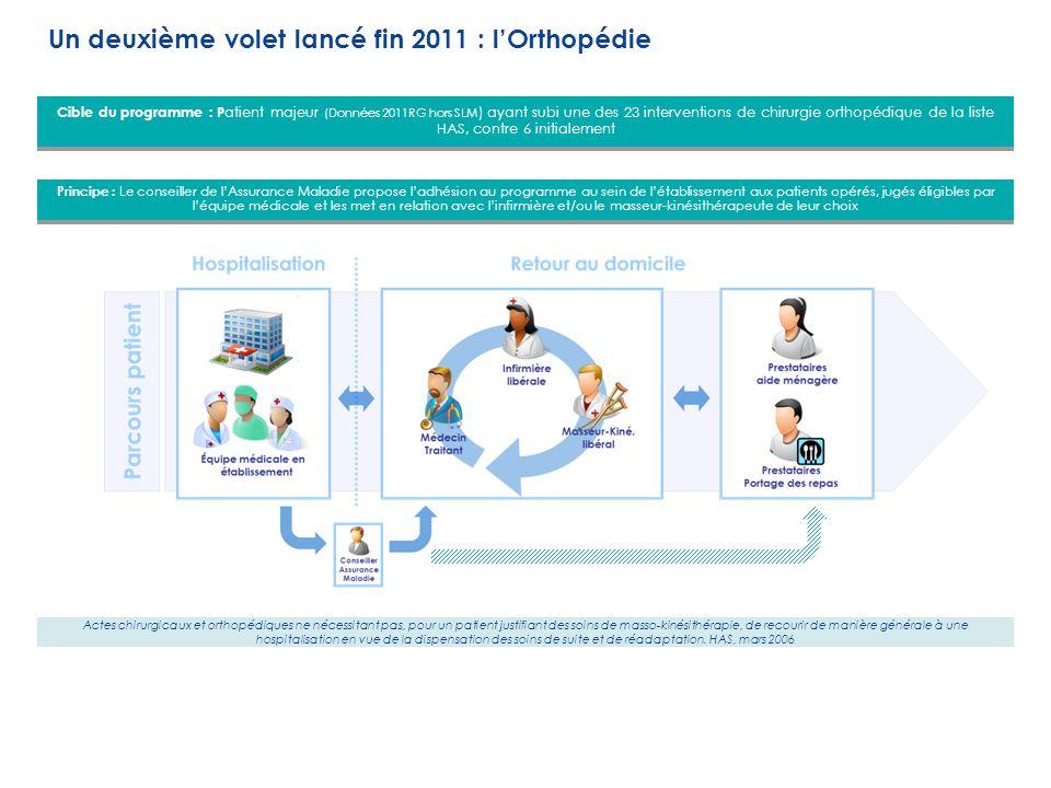 Un deuxième volet lancé fin 2011 : l'Orthopédie