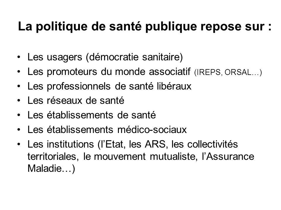 La politique de santé publique repose sur :
