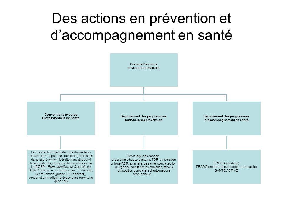 Des actions en prévention et d'accompagnement en santé