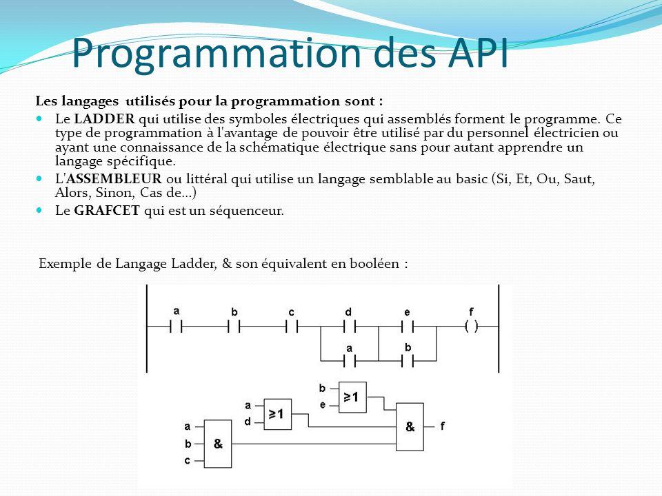 Programmation des API Les langages utilisés pour la programmation sont :