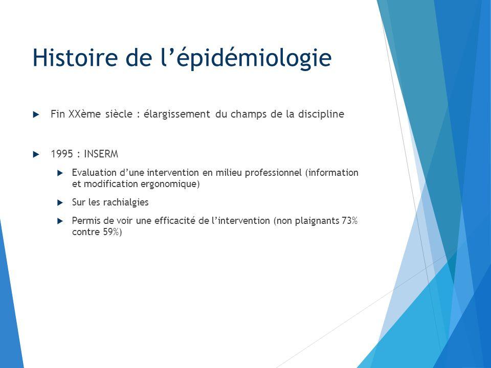 Histoire de l'épidémiologie