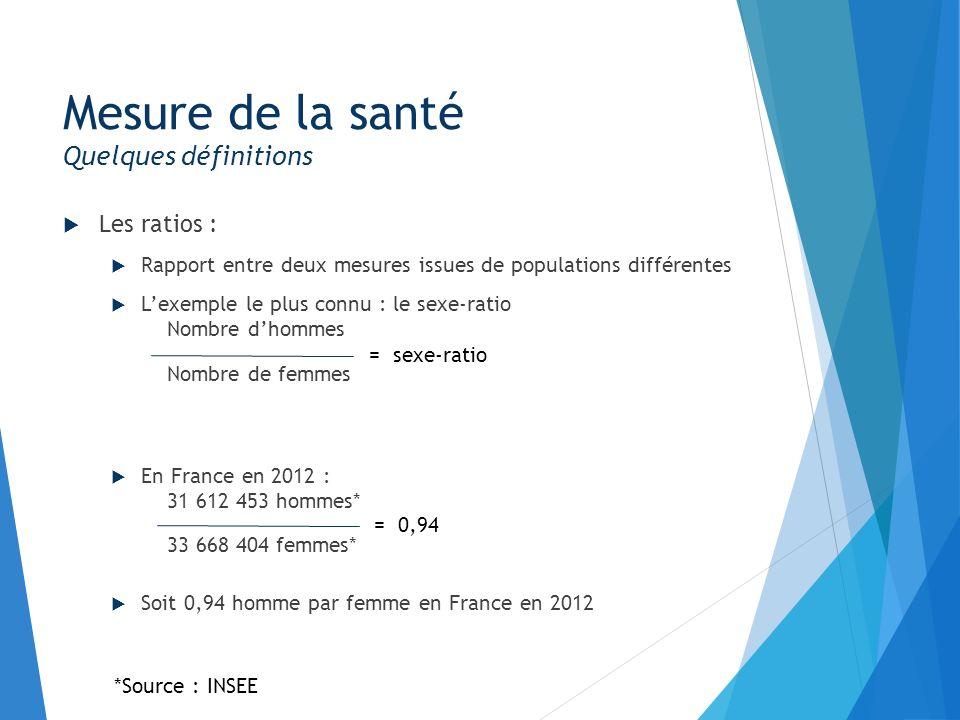 Mesure de la santé Homme / femme = convention France DOM TOM