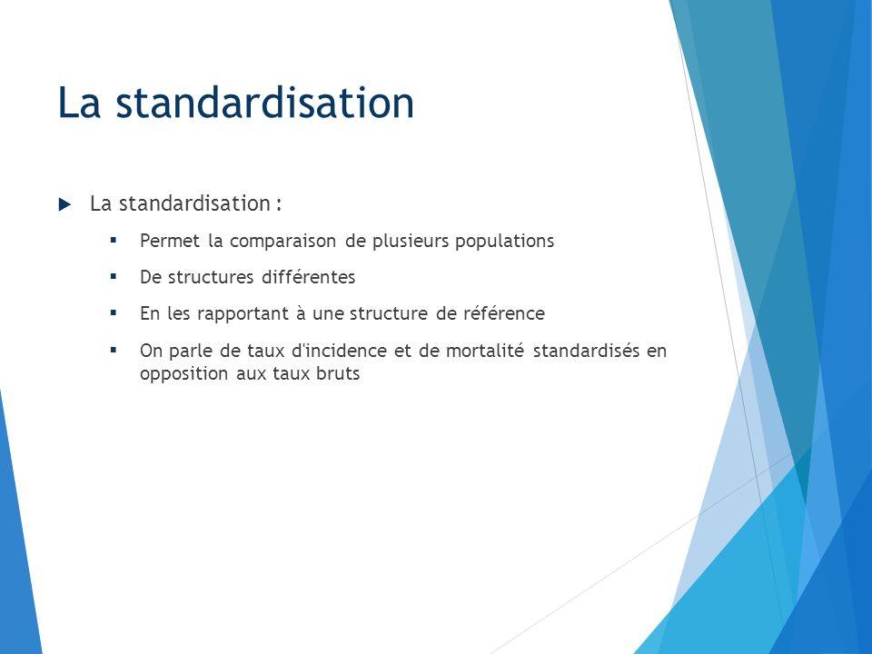 La standardisation La standardisation :