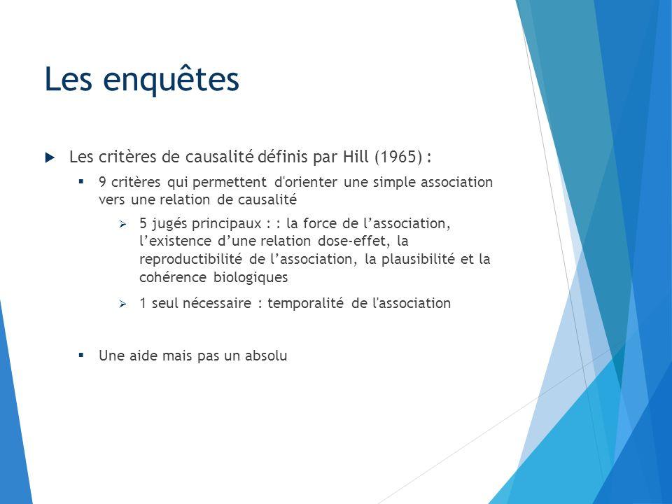 Les enquêtes Les critères de causalité définis par Hill (1965) :