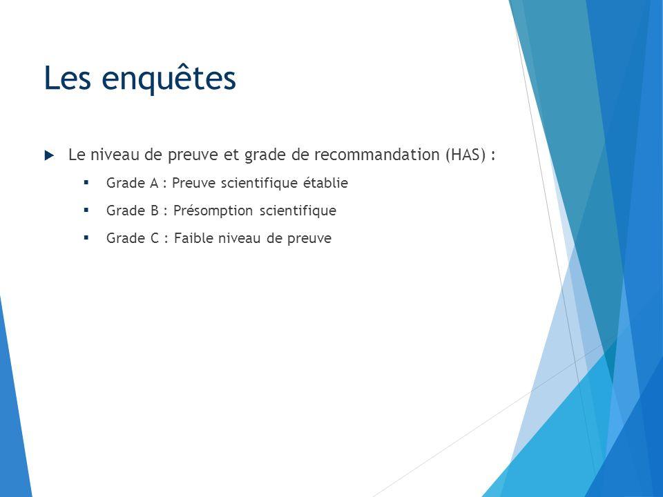 Les enquêtes Le niveau de preuve et grade de recommandation (HAS) :