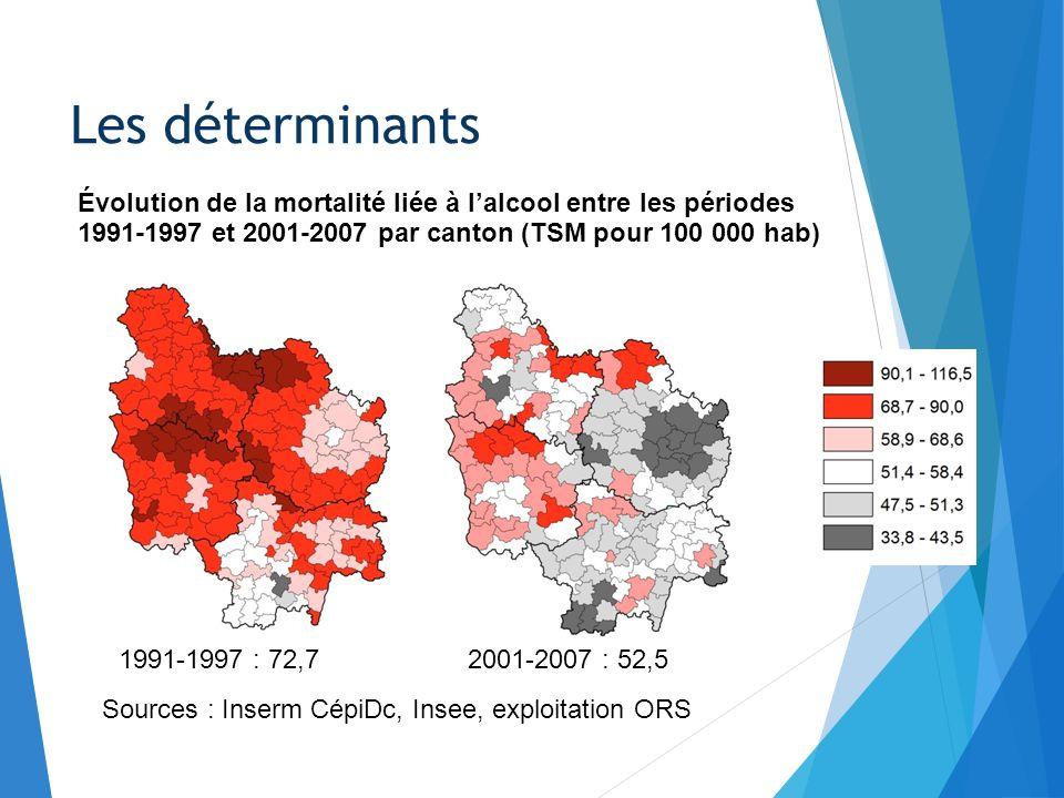 Les déterminants Évolution de la mortalité liée à l'alcool entre les périodes 1991-1997 et 2001-2007 par canton (TSM pour 100 000 hab)