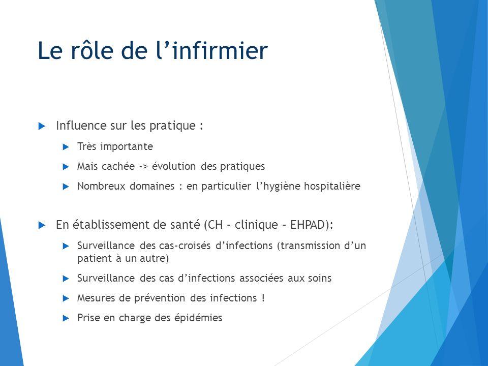 Le rôle de l'infirmier Influence sur les pratique :