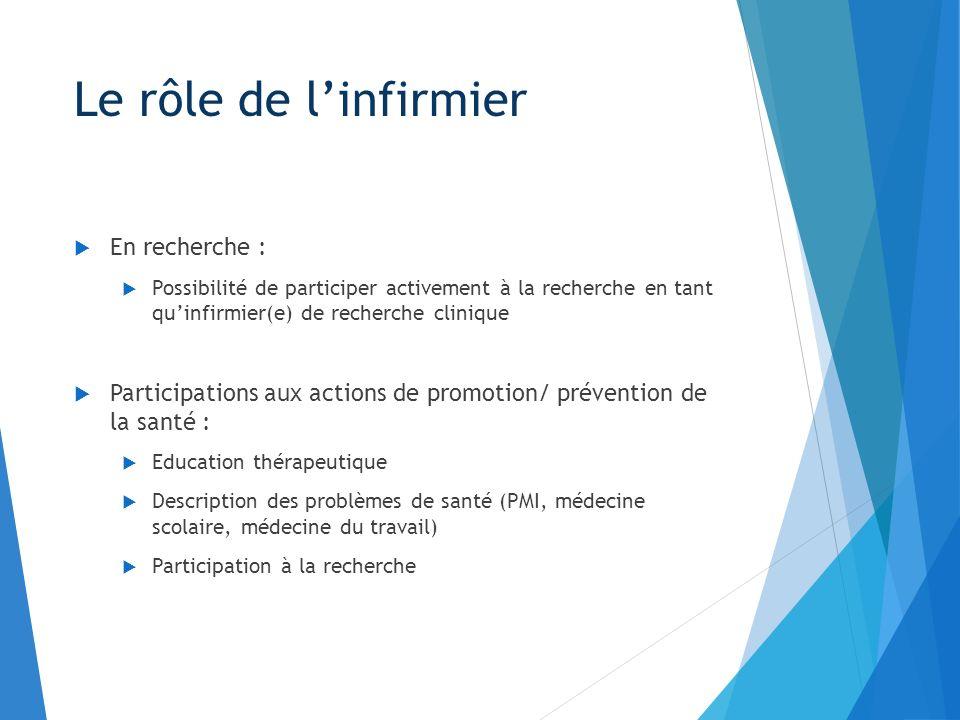 Le rôle de l'infirmier En recherche :