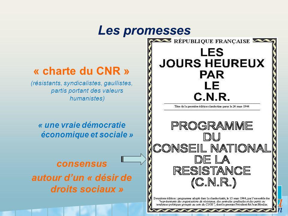 Les promesses « charte du CNR » consensus