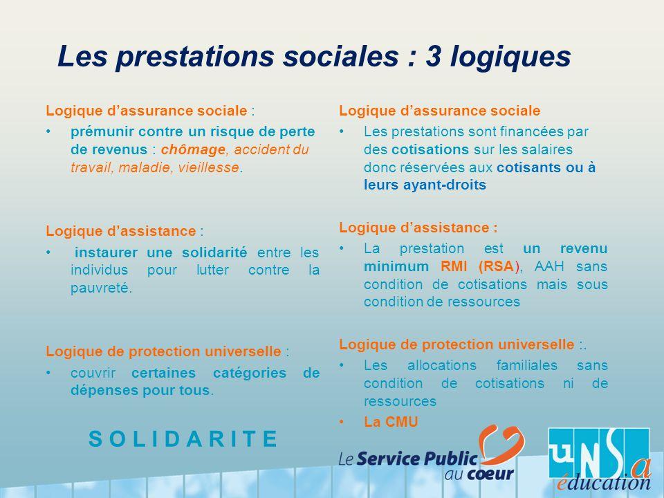 Les prestations sociales : 3 logiques