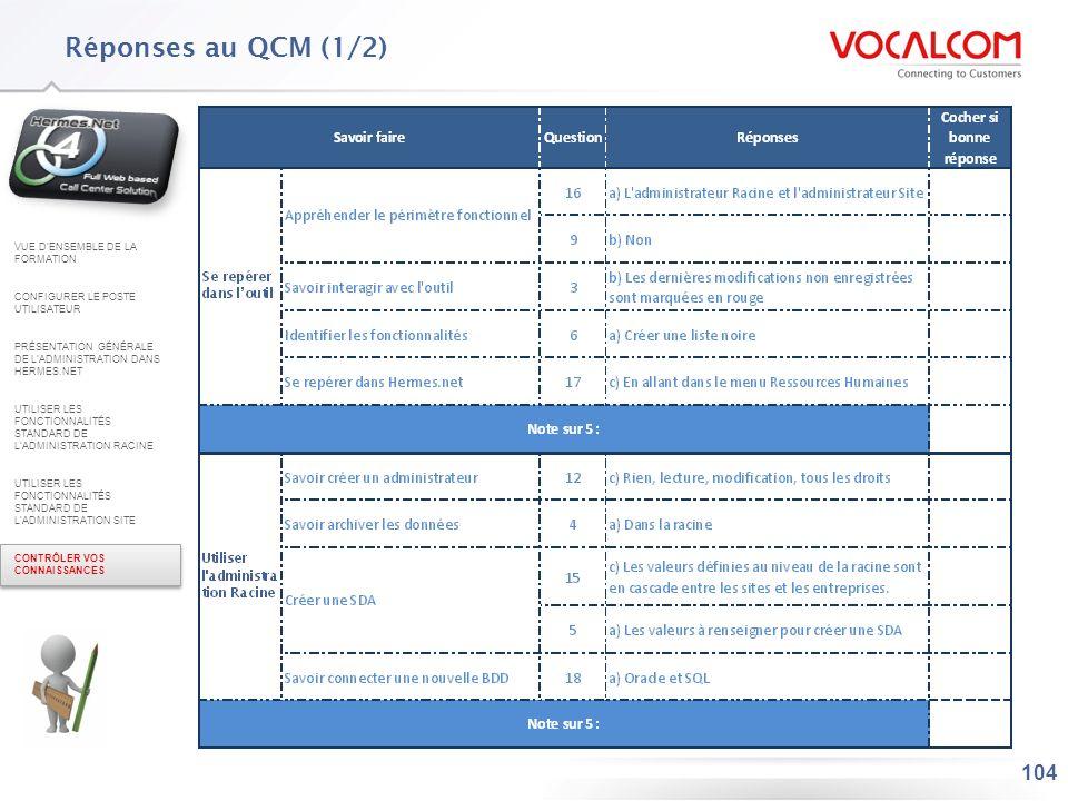 Réponses au QCM (2/2) VUE D'ENSEMBLE DE LA FORMATION