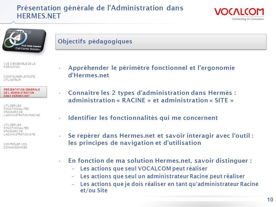 Administration Racine