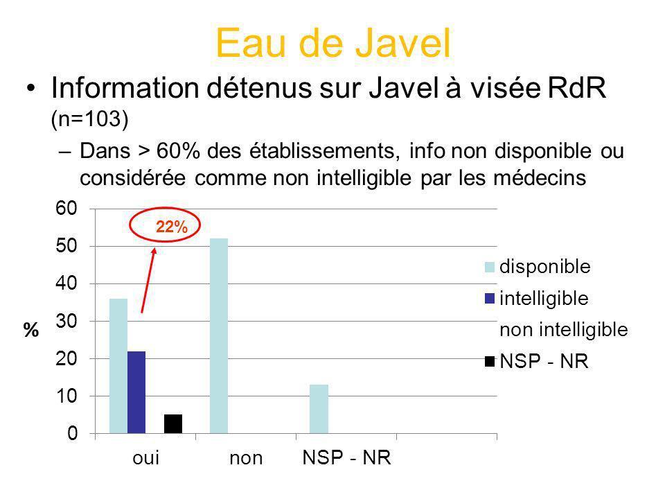 Eau de Javel Information détenus sur Javel à visée RdR (n=103)