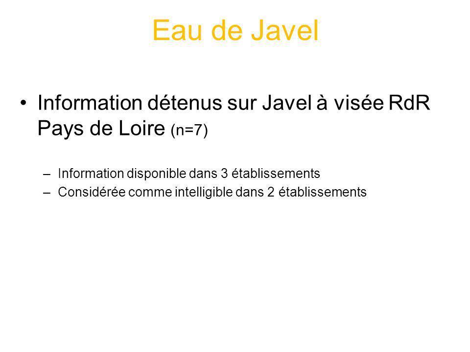 Eau de Javel Information détenus sur Javel à visée RdR Pays de Loire (n=7) Information disponible dans 3 établissements.