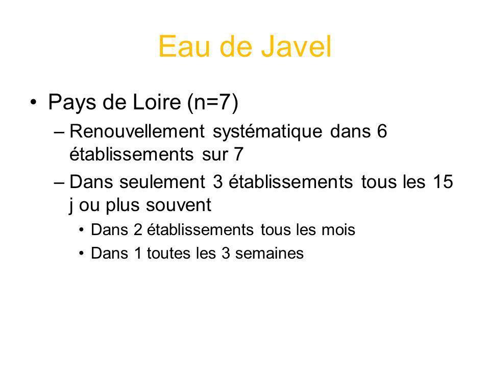 Eau de Javel Pays de Loire (n=7)