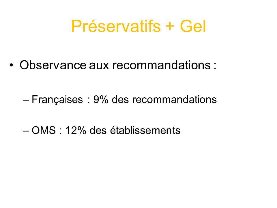 Préservatifs + Gel Observance aux recommandations :