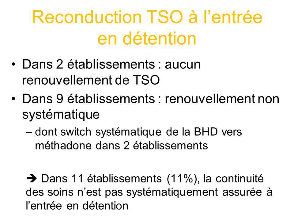 Reconduction TSO à l'entrée en détention