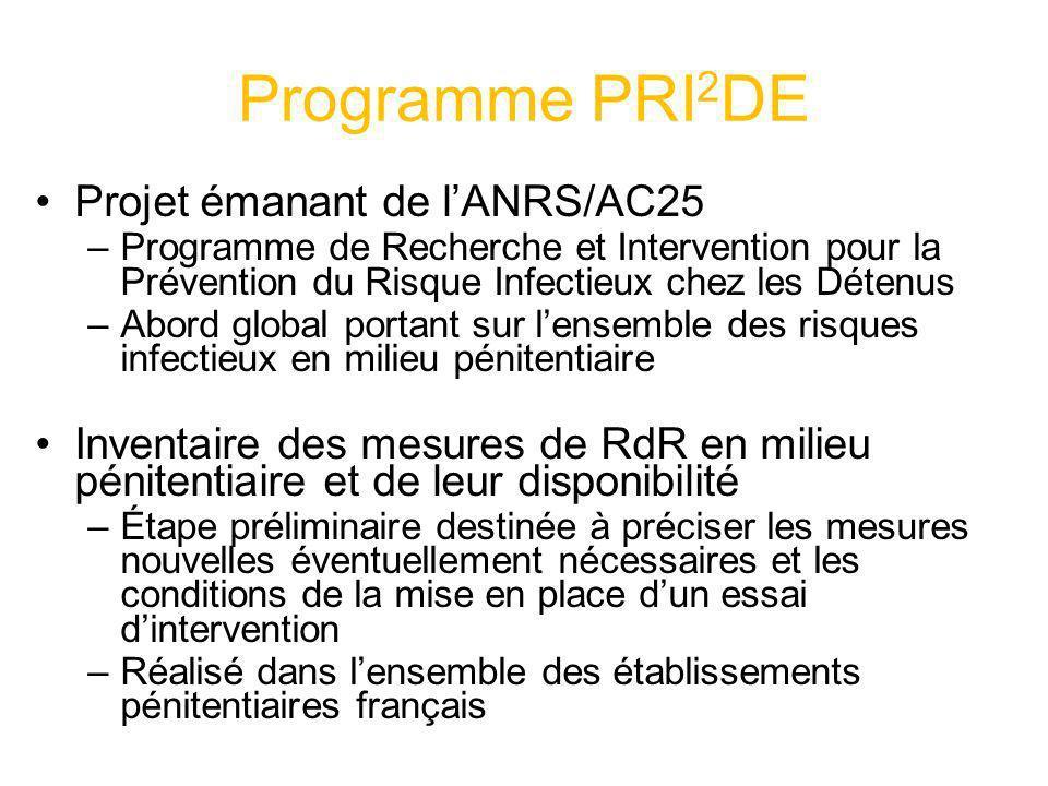 Programme PRI2DE Projet émanant de l'ANRS/AC25
