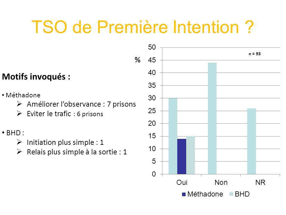 TSO de Première Intention