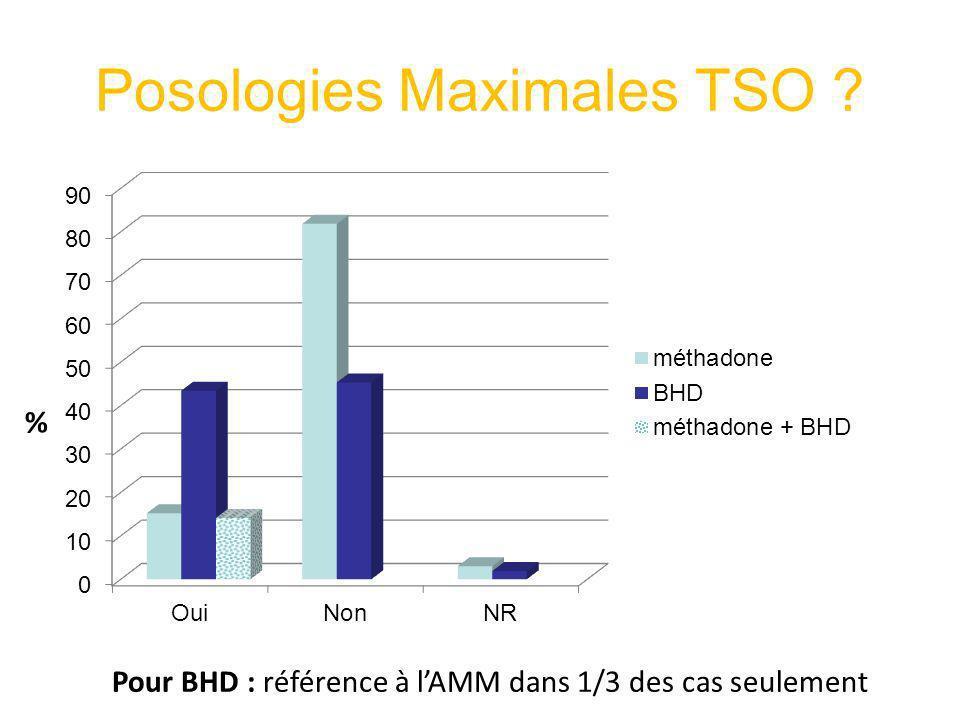 Posologies Maximales TSO