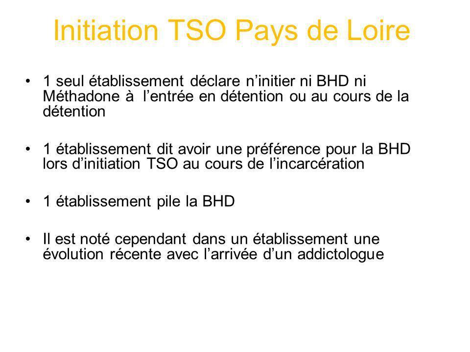 Initiation TSO Pays de Loire