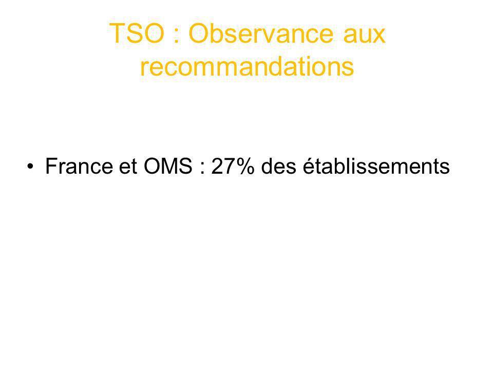 TSO : Observance aux recommandations