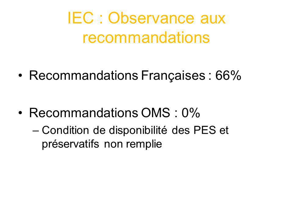 IEC : Observance aux recommandations