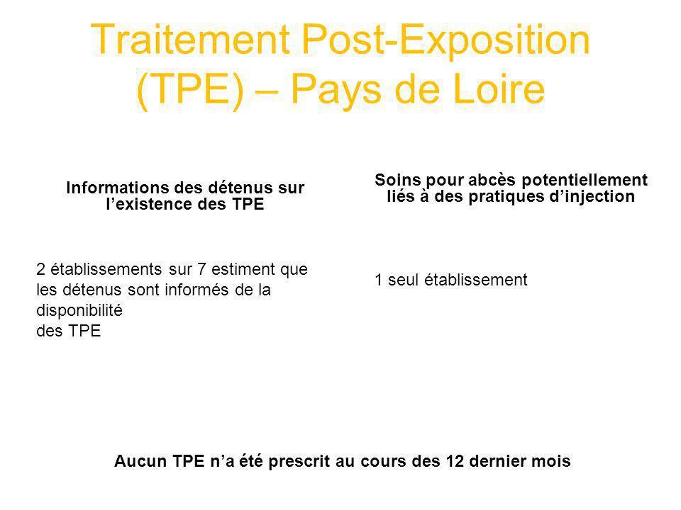 Traitement Post-Exposition (TPE) – Pays de Loire