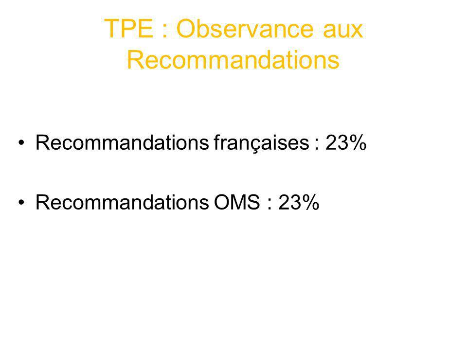 TPE : Observance aux Recommandations