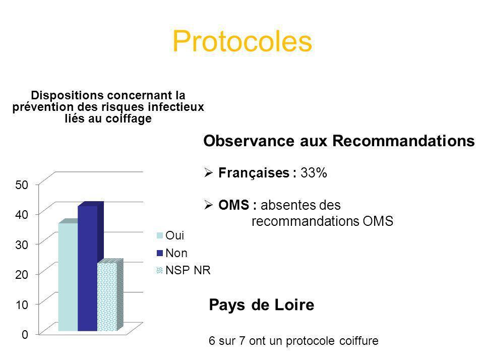 Protocoles Observance aux Recommandations Pays de Loire