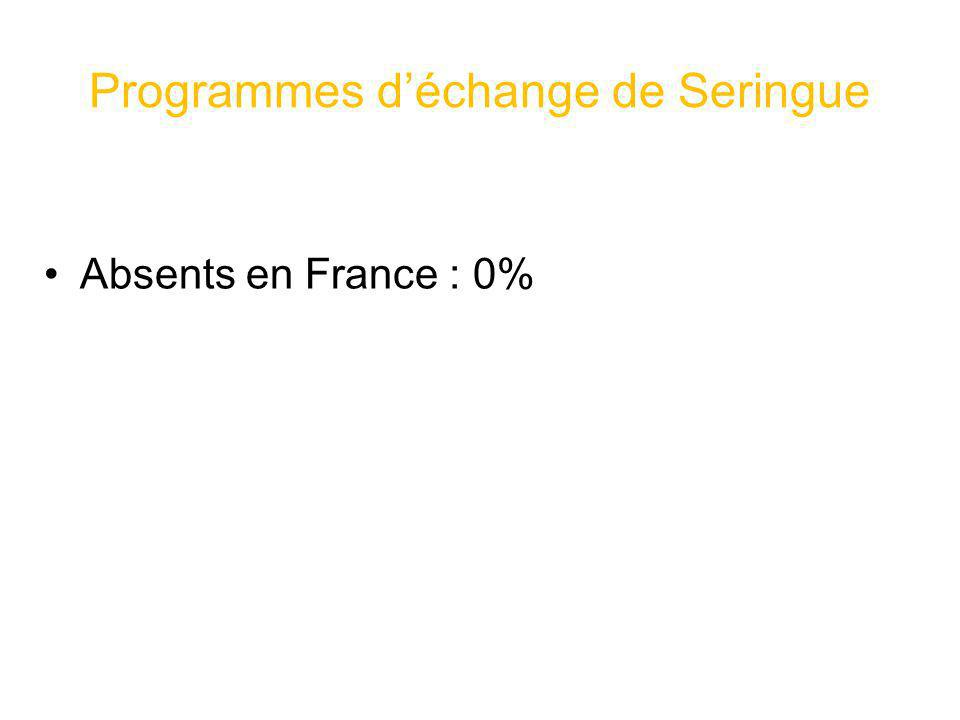 Programmes d'échange de Seringue