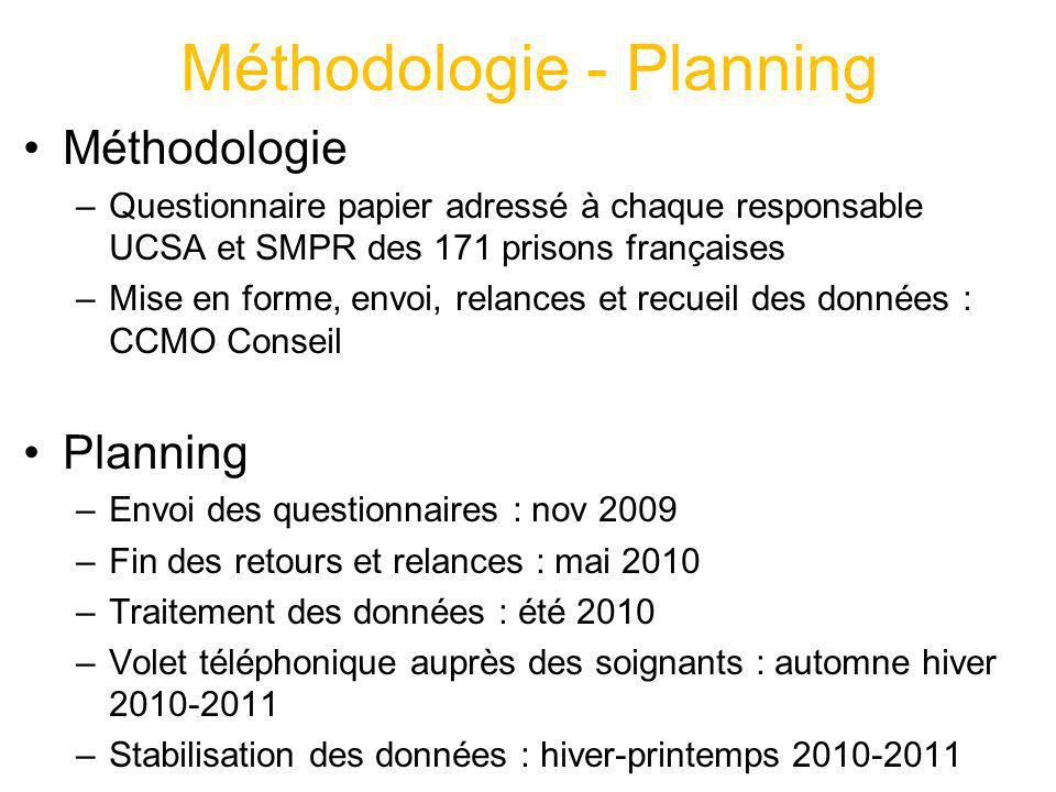 Méthodologie - Planning