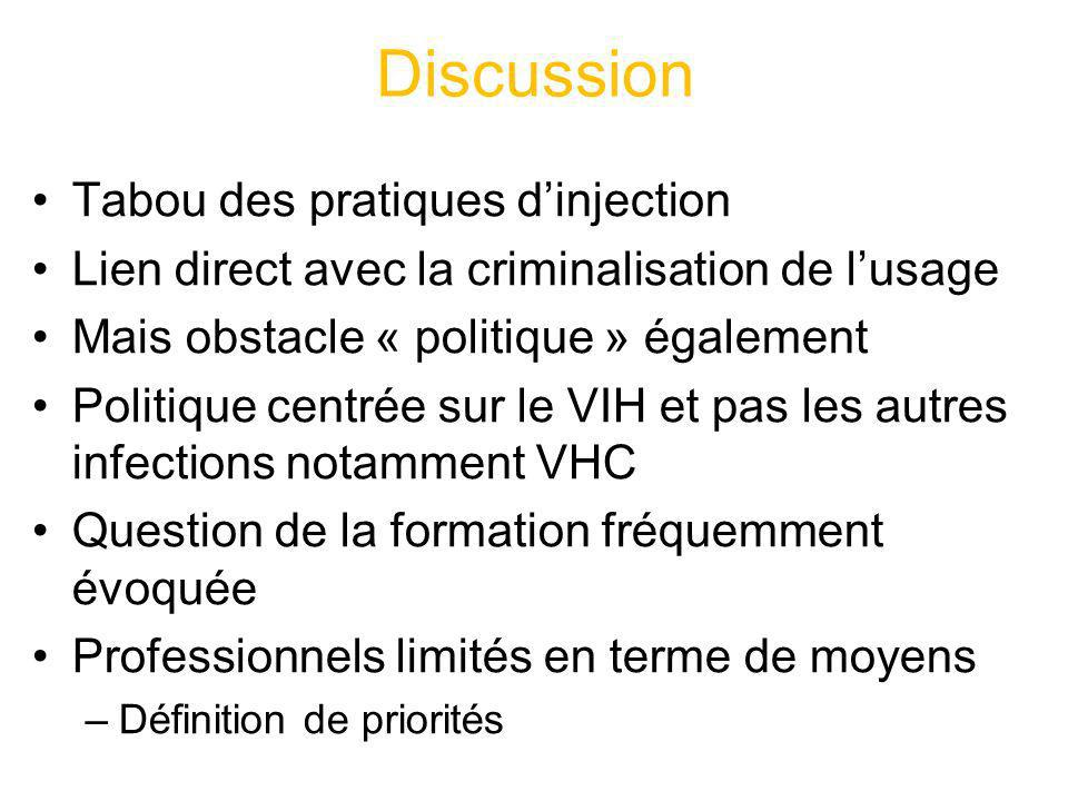 Discussion Tabou des pratiques d'injection