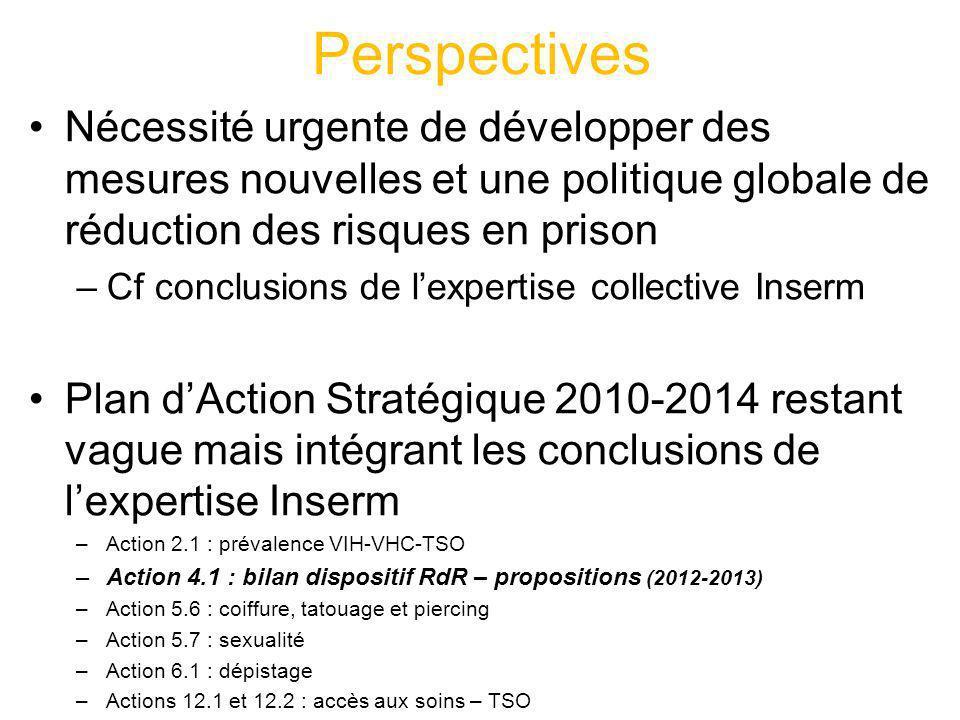 Perspectives Nécessité urgente de développer des mesures nouvelles et une politique globale de réduction des risques en prison.