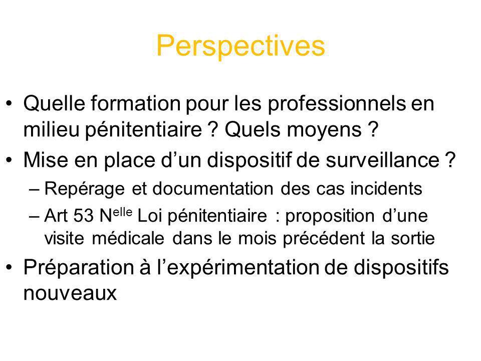 Perspectives Quelle formation pour les professionnels en milieu pénitentiaire Quels moyens Mise en place d'un dispositif de surveillance
