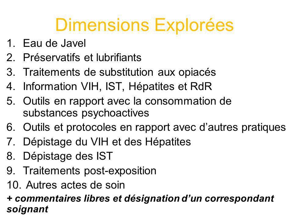 Dimensions Explorées Eau de Javel Préservatifs et lubrifiants