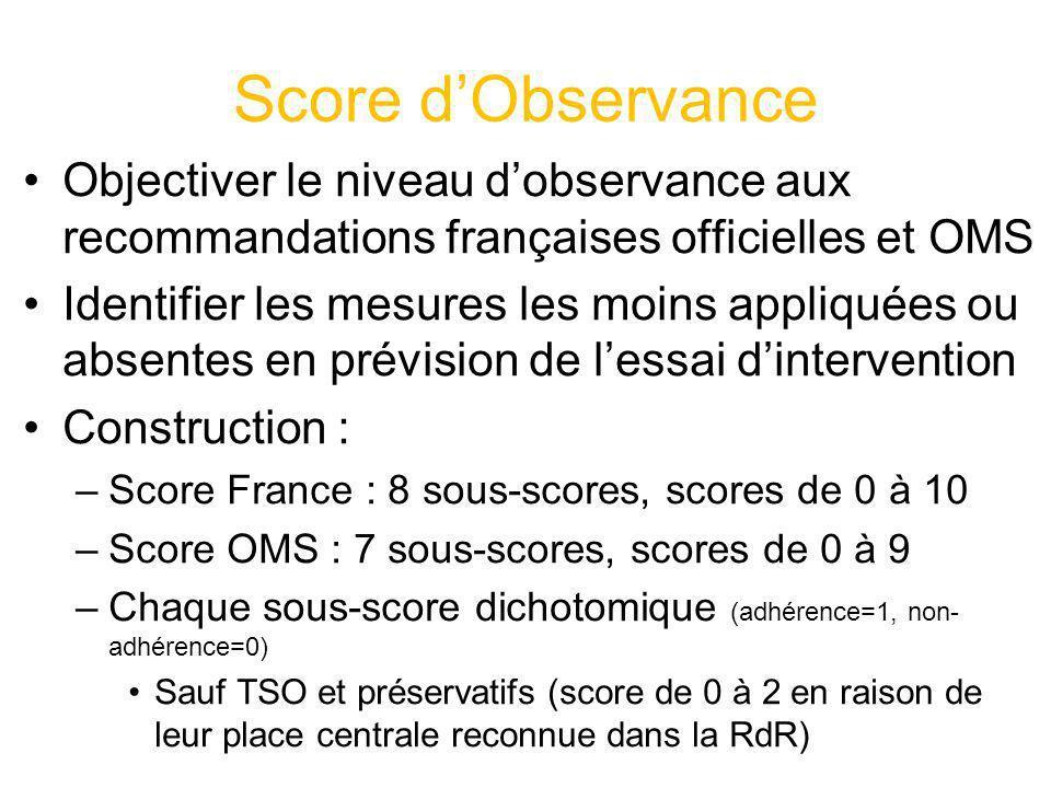 Score d'Observance Objectiver le niveau d'observance aux recommandations françaises officielles et OMS.