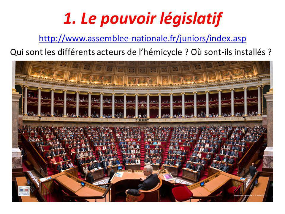 1. Le pouvoir législatif